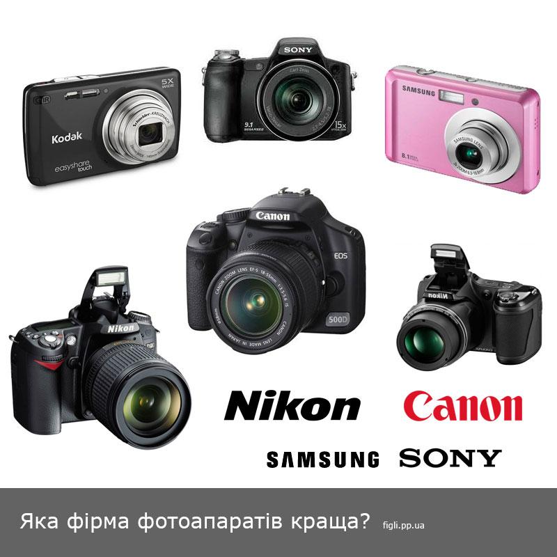 Яка фірма фотоапаратів краща?